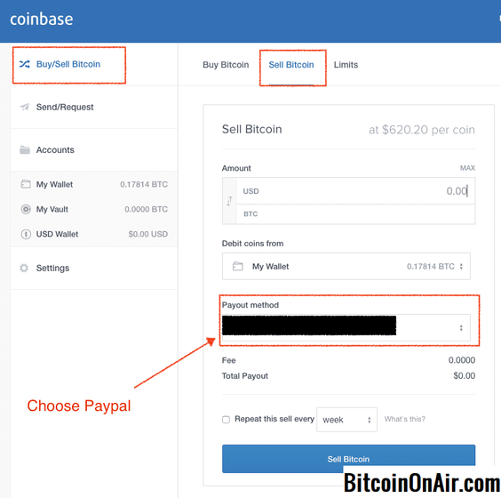 Bitcoins verkopen paypal live sports betting lines